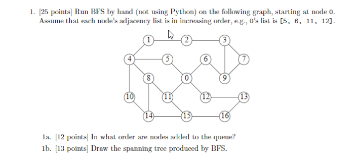 Solved: 1  25 Points Run BFS By Hand (not Using Python) On