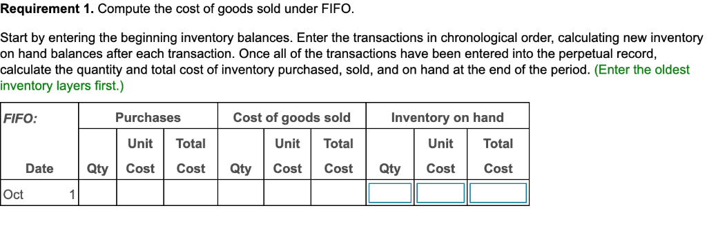 Requirement 1. Compute the cost of goods sold under FIFO. Start by entering the beginning inventory balances. Enter the trans