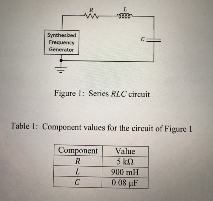 Solved: Exercise: Consider The Series RLC Circuit Of Figur