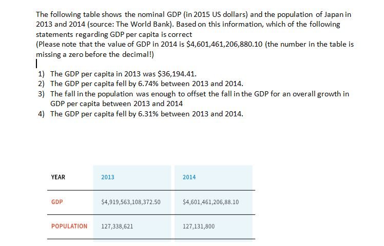 Economics recent questions chegg the following table shows the nominal gdp in 2015 us dollars and the population fandeluxe Choice Image