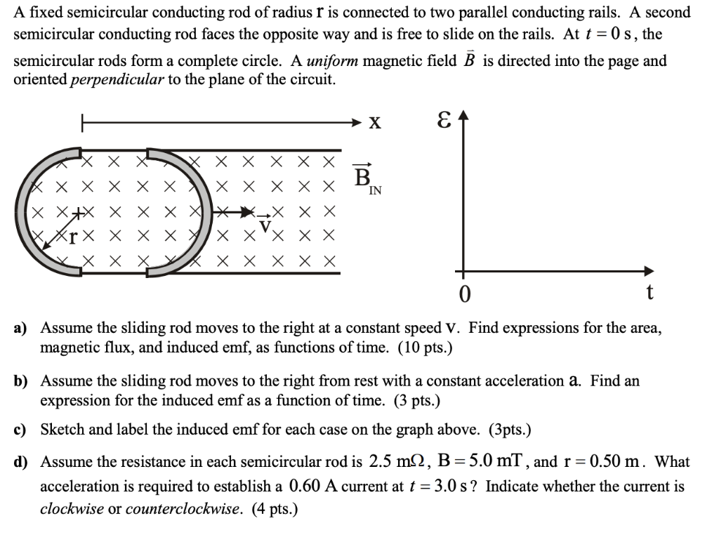 Solved: A Fixed Semicircular Conducting Rod Of Radius R Is