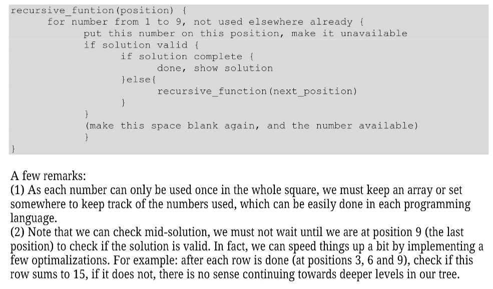 Solved: Convert The Above Algorithm To Java And Print Out