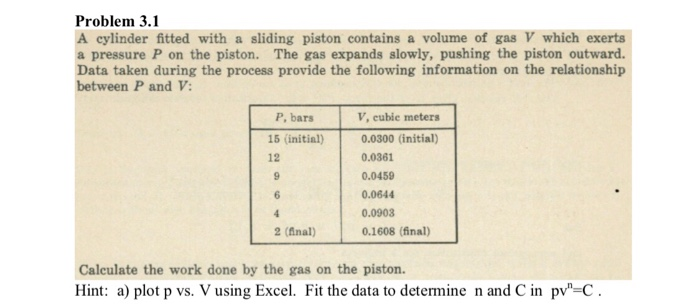 Problem 3 1 A Cylinder Fitted With A Sliding Piston Contains A Volume Of Gas V Which