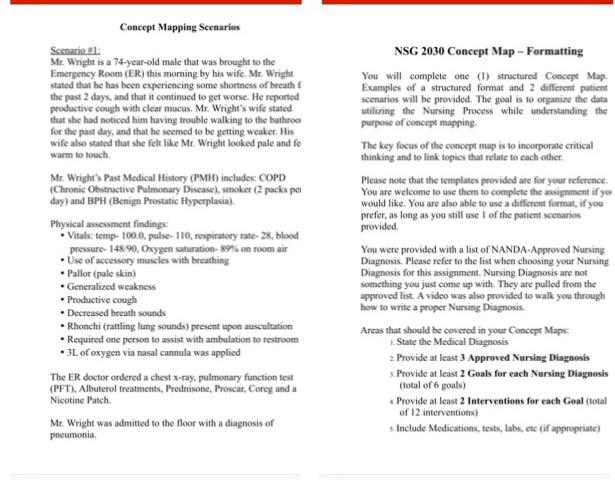 Solved Concept Mapping Seenarios Nsg 2030 Concept Map Fo