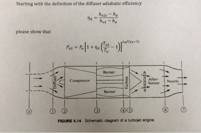 Beautiful Schematic Definition Composition - Everything You Need to ...