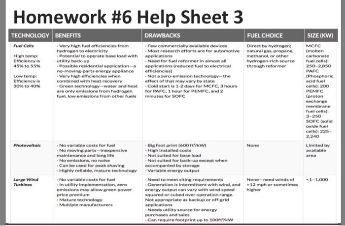 Homework #6 Due April 15  Build A Primary Microgri