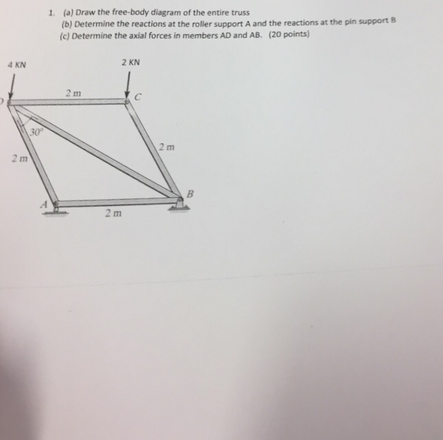 Solved A Draw The Free Body Diagram Of The Entire Truss
