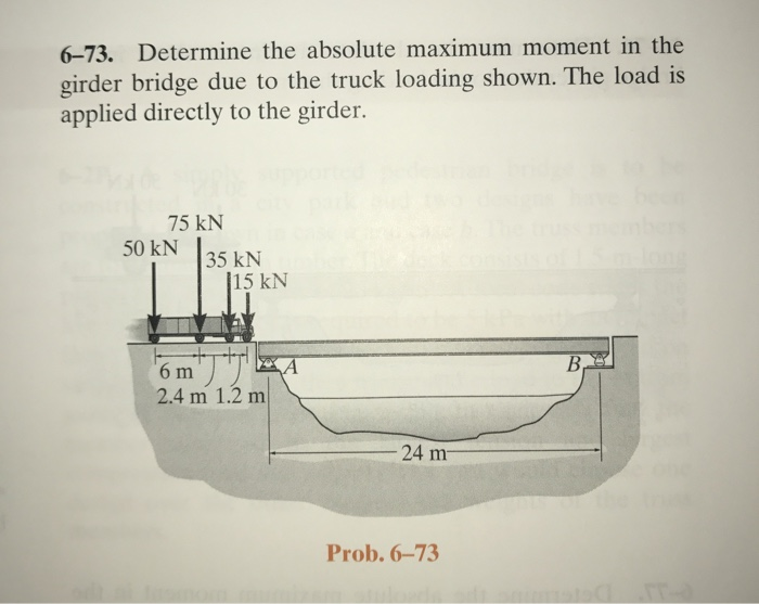 Solved Determine The Absolute Maximum Moment In The Girde