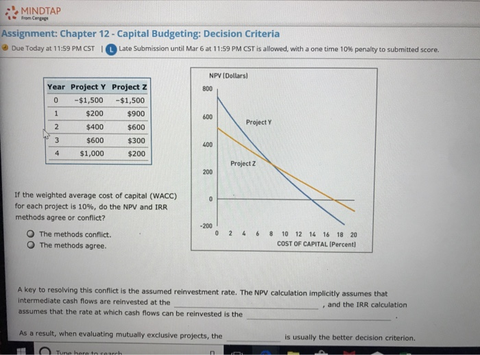 assignment of npv and irr Net present value and internal rate of return are two of the most common standard methodology measures in the course of production and inventory npv is widely known in reflecting the time value of money, thus, business analysts imply that npv is rather more efficient are particularly important.
