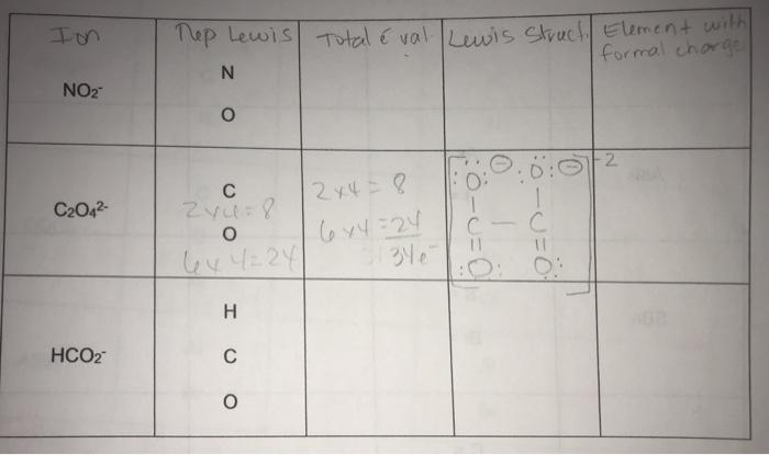 Solved 6 Represente La Estructura De Lewis Para Cada Ión