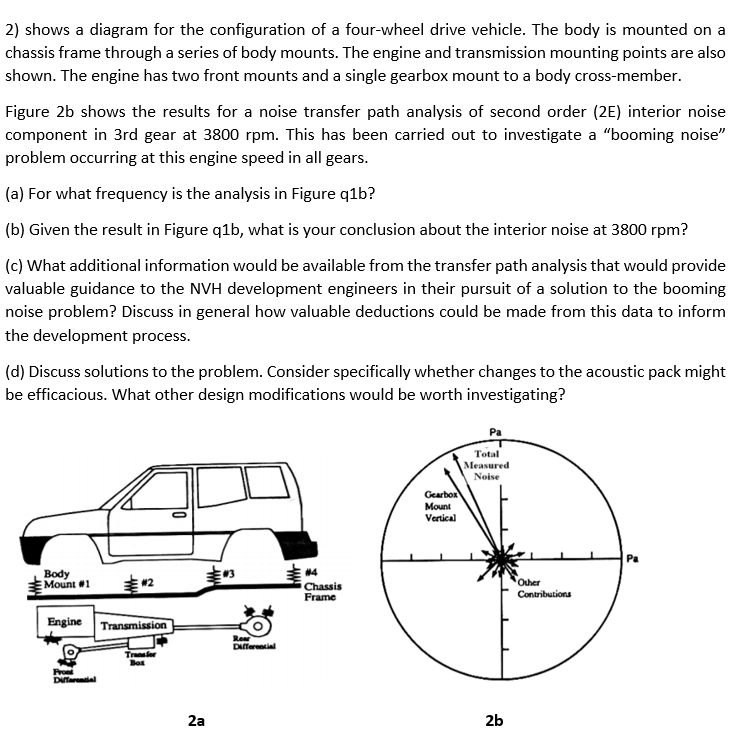 2) shows a diagram for the configuration of a four-wheel drive vehicle