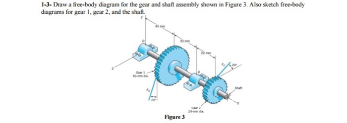 solved draw a free body diagram for the gear and shaft as car gear diagram 1 3 draw a free body diagram for the gear and shaft assembly
