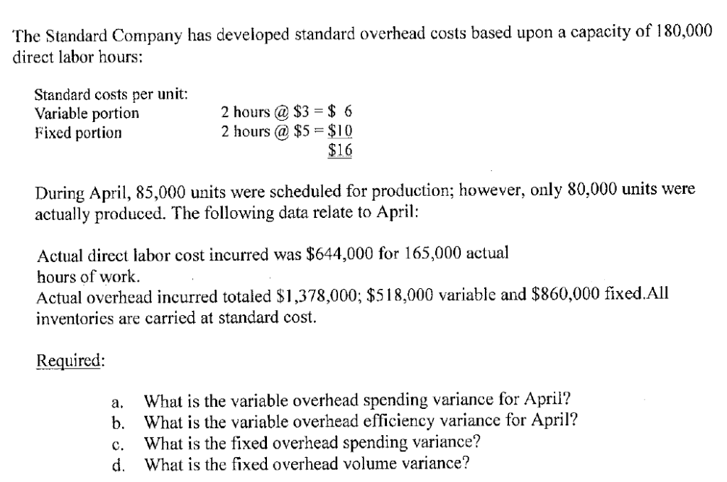 How and Why a Standard Cost Is Developed