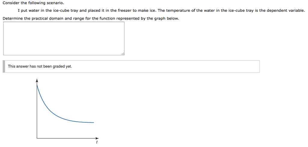 Consider the following scenario. I put water in the ice-cube tray and placed it in the freezer to make ice. The temperature of the water in the ice-cube tray is the dependent variable. Determine the practical domain and range for the function represented by the graph below This answer has not been graded yet.