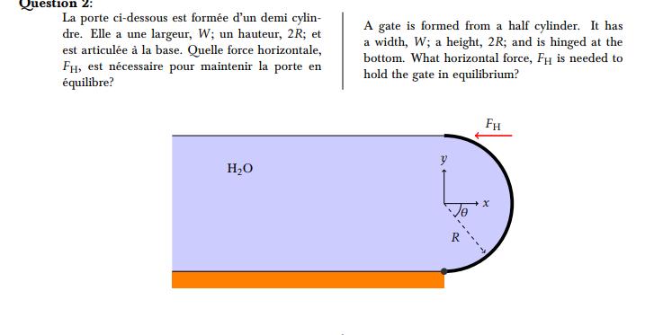 the best attitude fc082 dc7a6 Solved: Question 2: La Porte Ci-dessous Est Formée D'un De ...