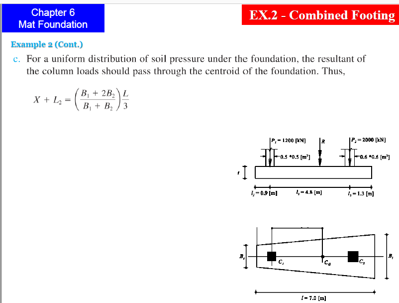 Solved: Chapter 6 EX2-Combined Footing Mat Foundation Exam