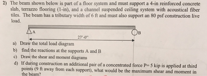 Solved 2 The Beam Shown Below Is Part Of A Floor System