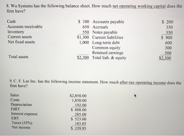 muscarella inc has the following balance sheet and income statement data Muscarella inc has the following balance sheet and income statement data cash from fina 5320 at university of texas-tyler.