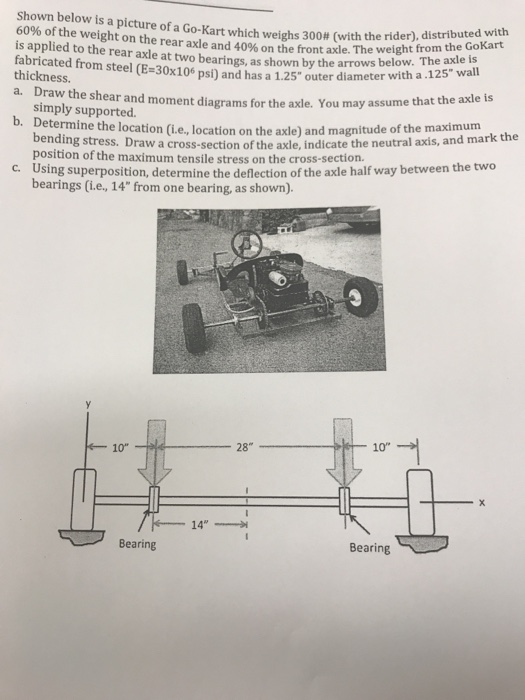Solved: Shown Below Is A Picture Of A Go-Kart Which 60% Of