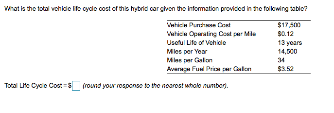 Question What Is The Total Vehicle Life Cycle Cost Of This Hybrid Car Given Information Provided In Th