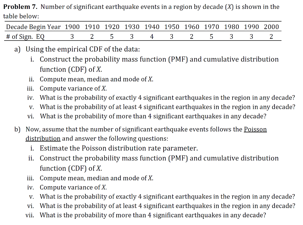 Solved: Problem 7  Number Of Significant Earthquake Events