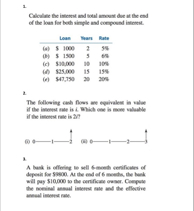 Solved 1 Calculate The Interest And Total Amount Due At