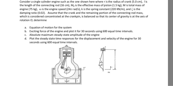 consider a single cylinder engine such as the one shown here where risthe  radius of crank