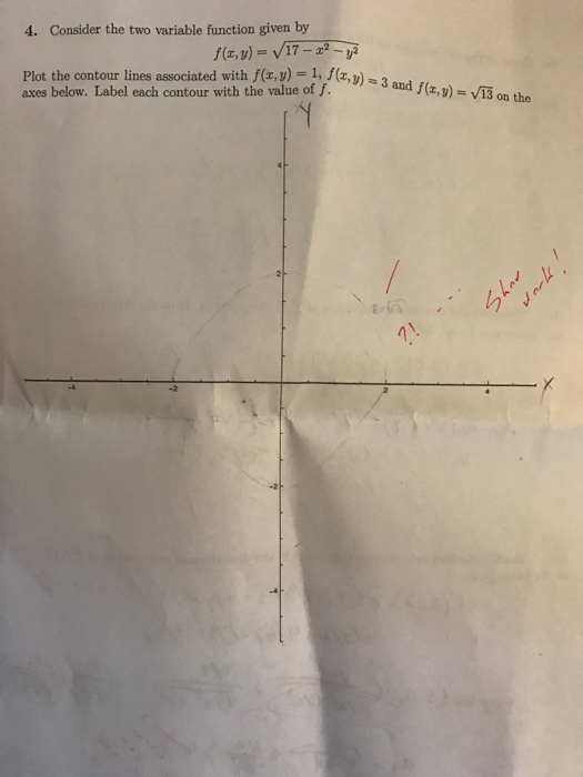 Solved: Please Full Explanation And Maybe Plot The Countou
