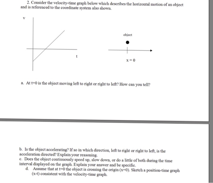 Solved: 2  Consider The Velocity-time Graph Below Which De