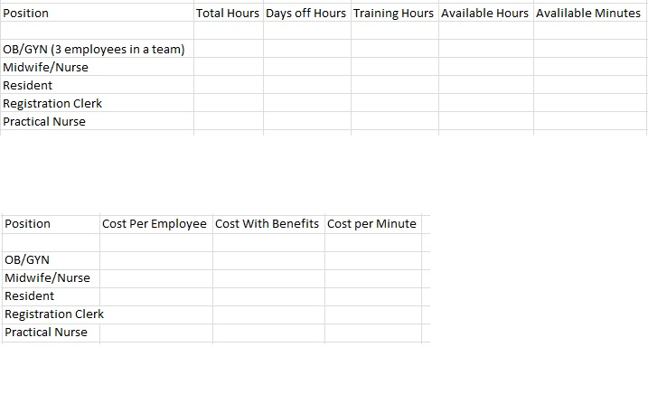 Solved: 1  Calculate The Cost Per Minute For Each Type Of