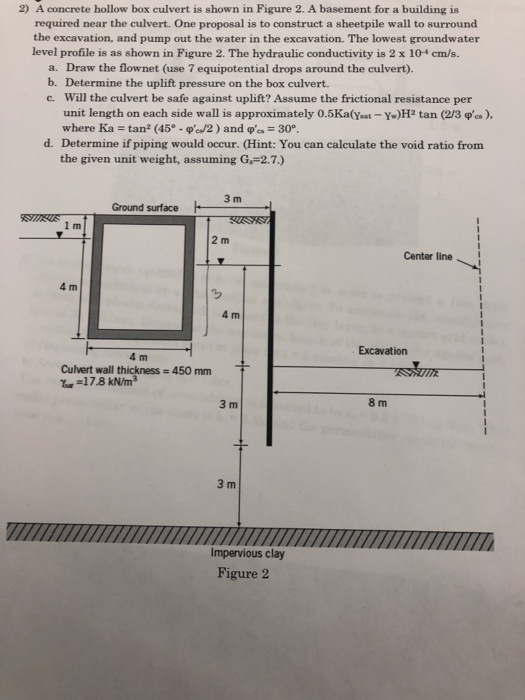 Solved 2 A Concrete Hollow Box Culvert Is Shown In Figur Chegg Com