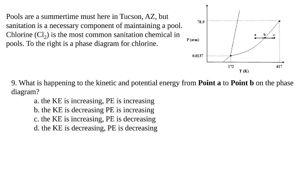 Chlorine Chemistry Phase Diagram Illustration Of Wiring Diagram