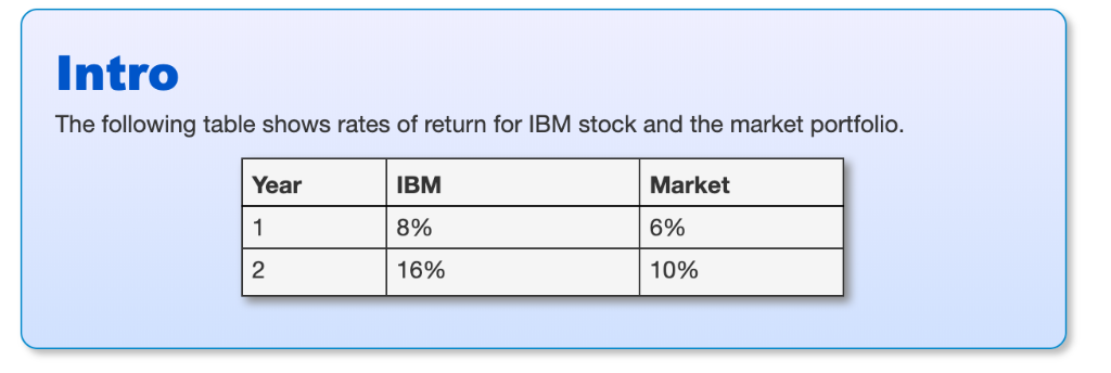 Solved: 1)What Was The Average Return On IBM Stock? 2) Wha
