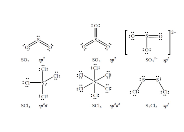 Solved Sulfur Forms Oxides Oxoanions And Halides Draw