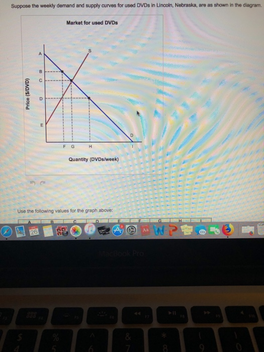 Solved: Suppose The Weekly Demand And Supply Curves For Us