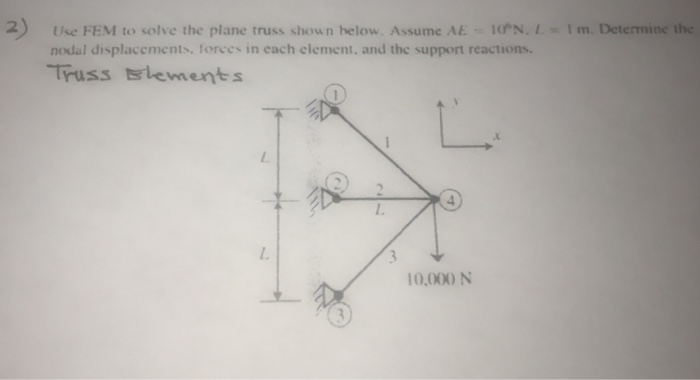 Solved: Use FEM To Solve The Plane Truss Shown Below, Assu