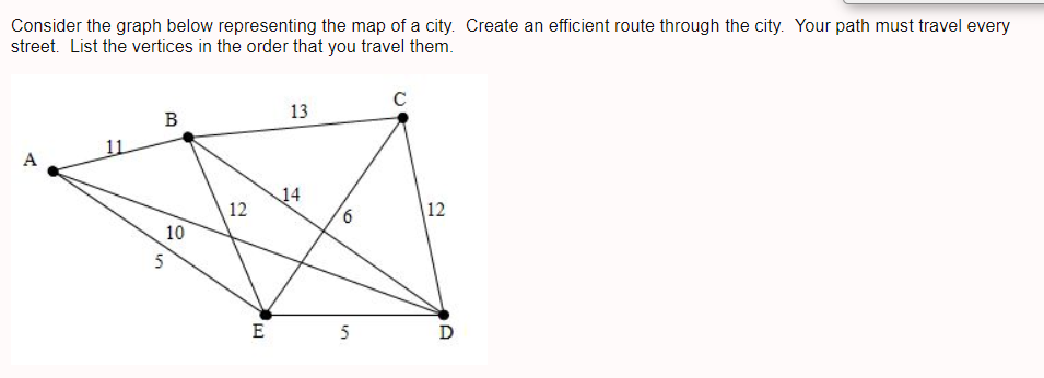 Solved  Consider The Graph Below Representing The Map Of A