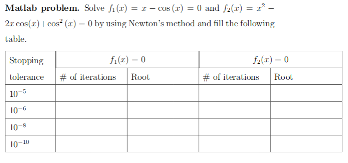 Solved: Matlab Problem  Solve Fi (r) = R-cos (r) = 0 And F