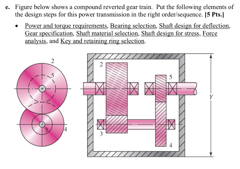 figure below shows a compound reverted gear train  put the following  elements of