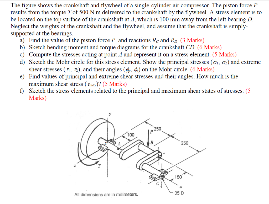 Solved The Figure Shows Crankshaft And Flywheel Of A Draw Bending Moment Shear Force Diagrams F Cheggcom Question Single Cylinder Air Compressor Piston Forc