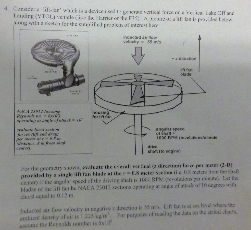 Solved 4 Consid Er A Lift Fan Which Is Device Used To Harrier Engine Diagram Generate Vertical