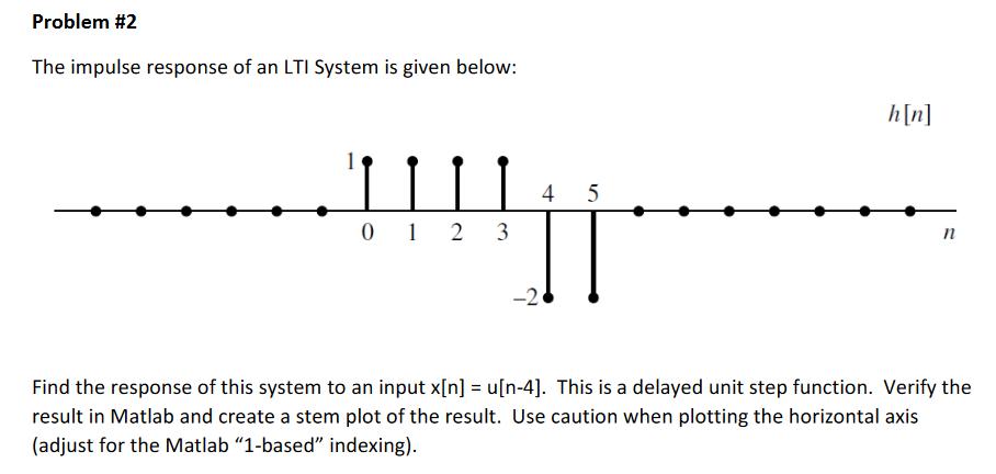 Solved: Problem #2 The Impulse Response Of An LTI System I