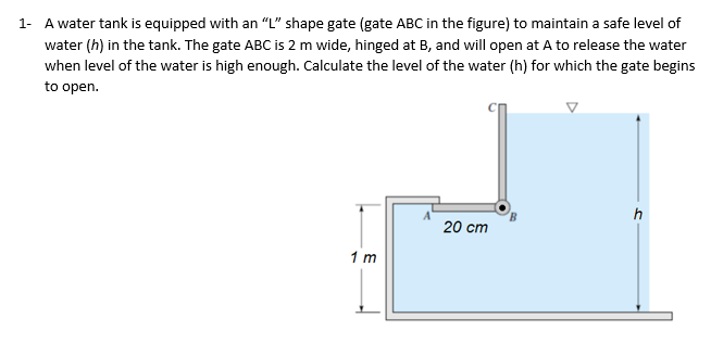 1 A water tank is equipped with an L shape gate (gate ABC in the figure) to maintain a safe level of water (h) in the tank. The gate ABC is 2 m wide, hinged at B, and will open at A to release the water when level of the water is high enough. Calculate the level of the water (h) for which the gate begins to open. 20 cm 1 m
