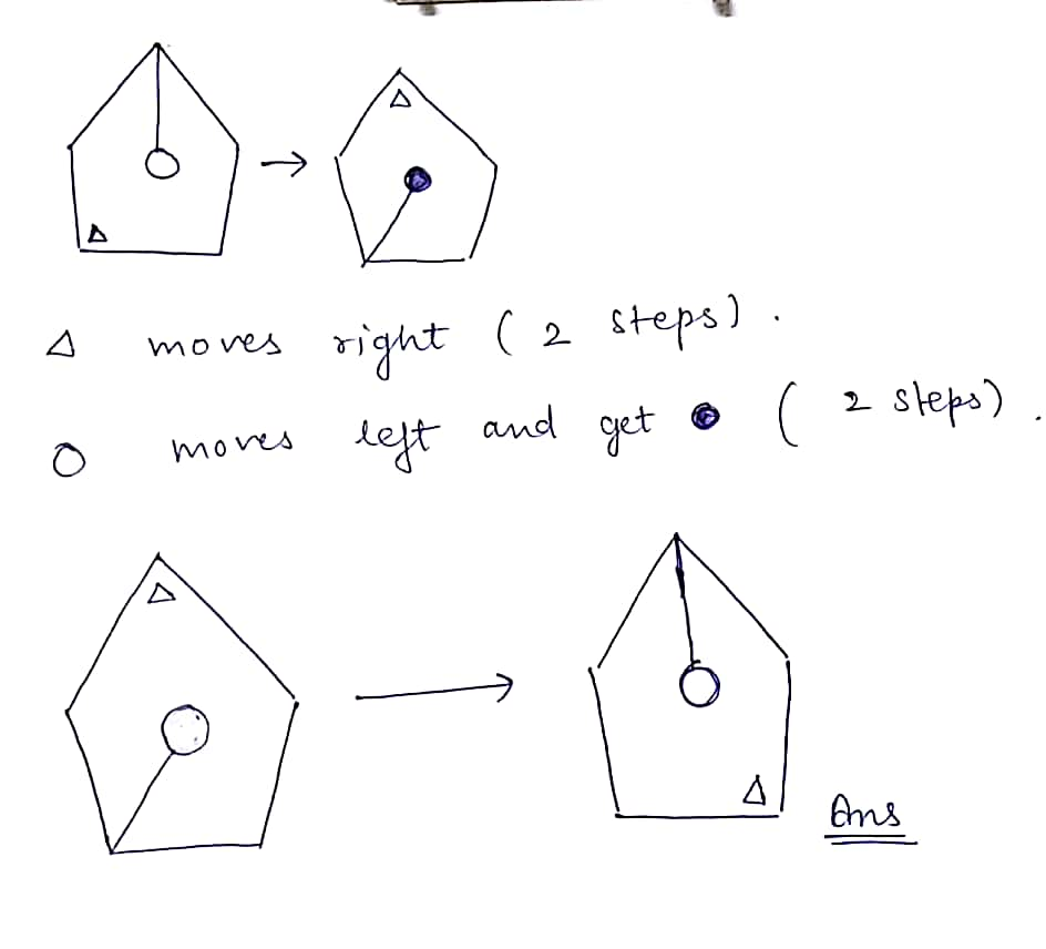 moves right steps) move ledt and get . ( sets)