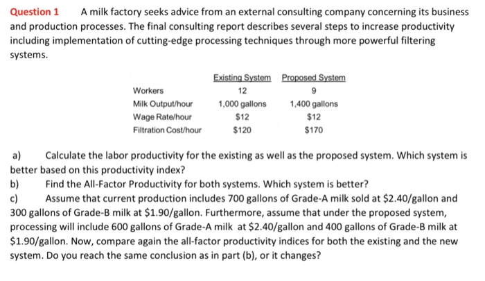 Solved Question  A Milk Factory Seeks Advice From An Ext