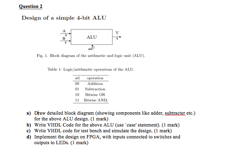 Solved: Question 2 Design Of A Simple 4-bit ALU ALU Sell F ...