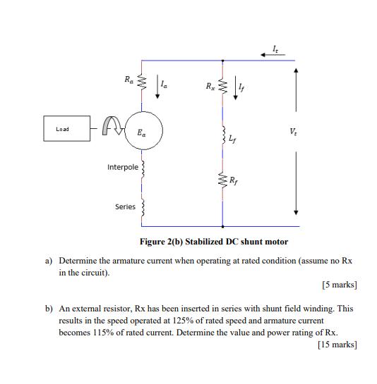 ia rx load ea ly interpole series figure 2(b) stabilized dc shunt motor