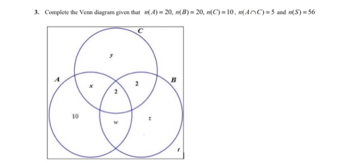 Solved 3 Complete The Venn Diagram Given That Na 20