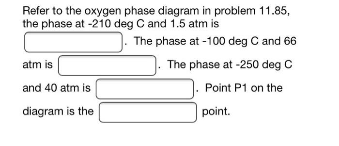 Solved Refer To The Oxygen Phase Diagram In Problem 1185