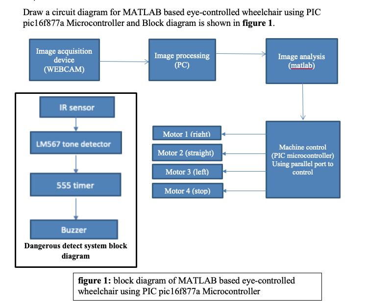 Draw A Circuit Diagram For MATLAB Based Eye-contro    | Chegg com
